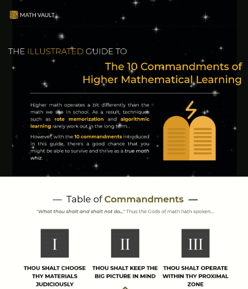 10 Commandments Guide Cover