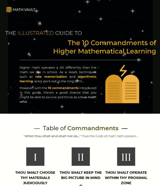 10 Commandments Guide Cover