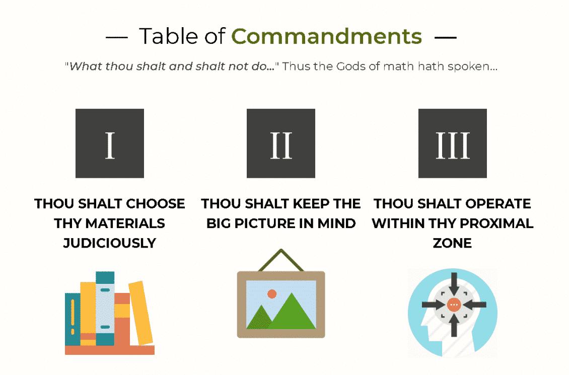 10 Commandments ToC Shot