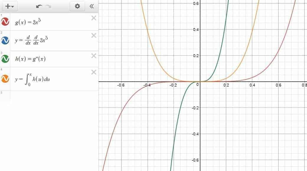 Derivative and Integral Functions in Desmos