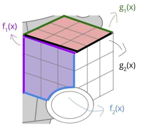 Sketching in Desmos: Coloring the Rubik's Cube