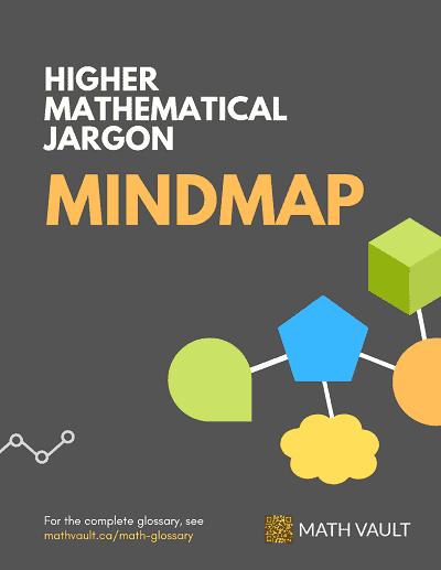Higher Mathematical Jargon Mindmap
