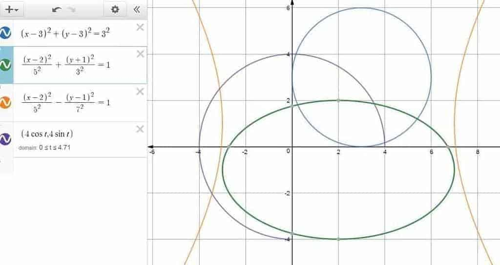 Implicit and Parametric Equations — Circle, Ellipse and Hyperbola