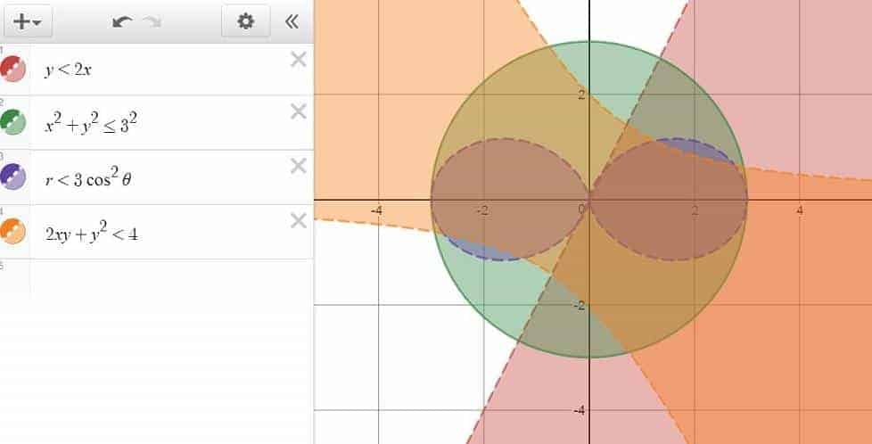 Graphing inequalities in Desmos — Plane, Circle, Polar Curve and Implicit Functions