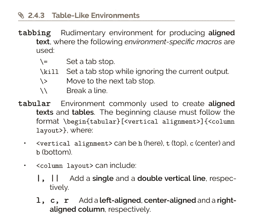 The Ultimate LaTeX Reference Guide — Table-Like Environments