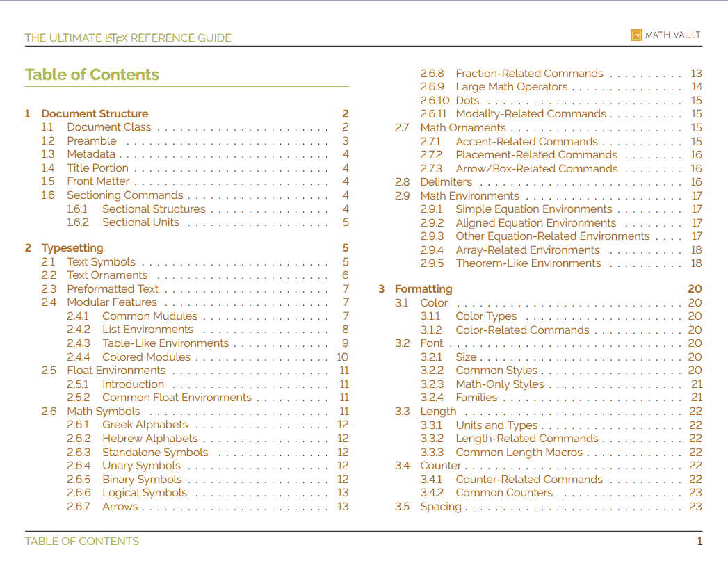 Table of Contents of Math Vault's The Ultimate LaTeX Reference Guide