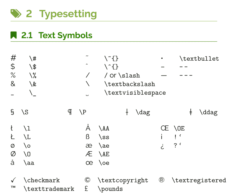 The Ultimate LaTeX Reference Guide — Text Symbols