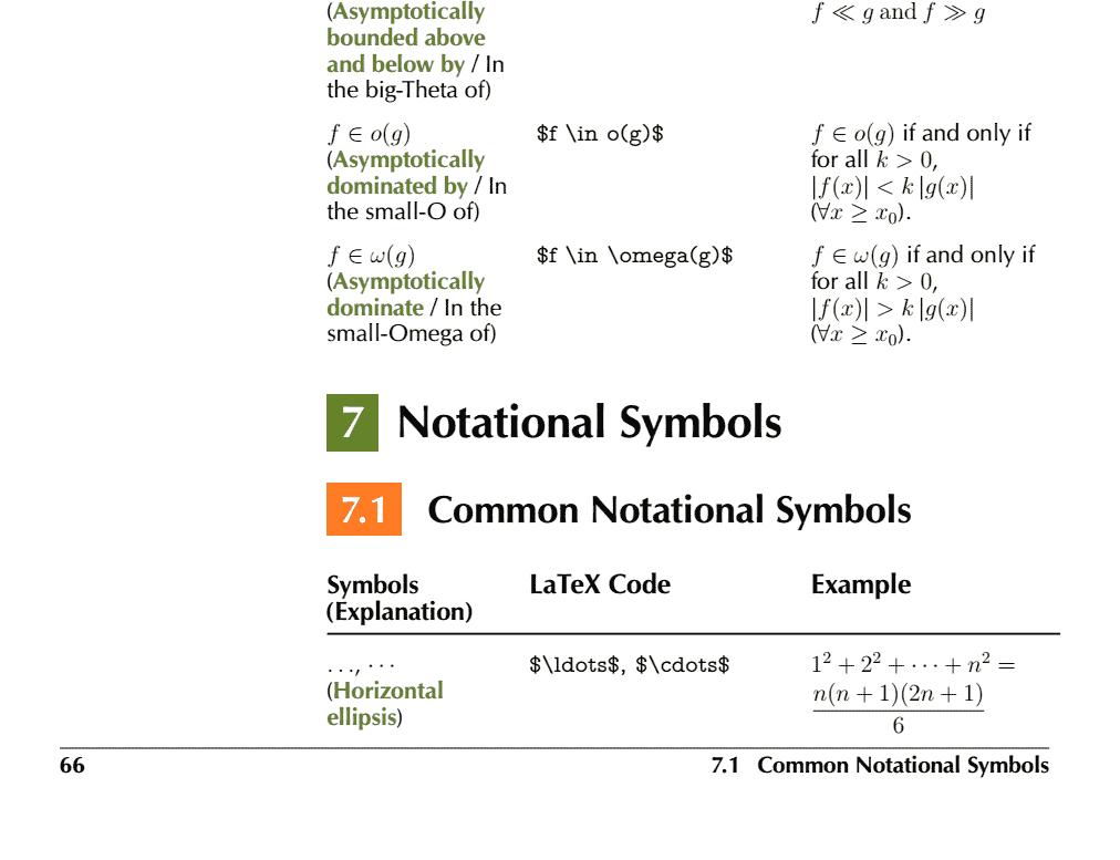 Comprehensive List of Mathematical Symbols Ebook: Notational Symbols