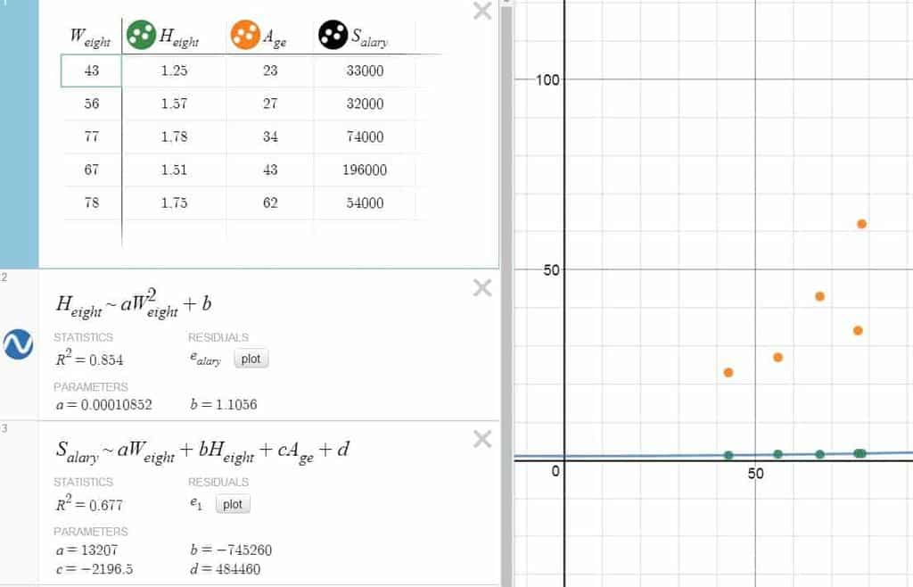 Univariate and Multivariate Regression in Desmos