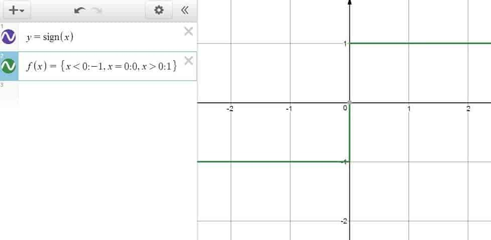 The Sign Function in Desmos — Defined Piecewise