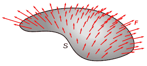 Surface integral of vector field