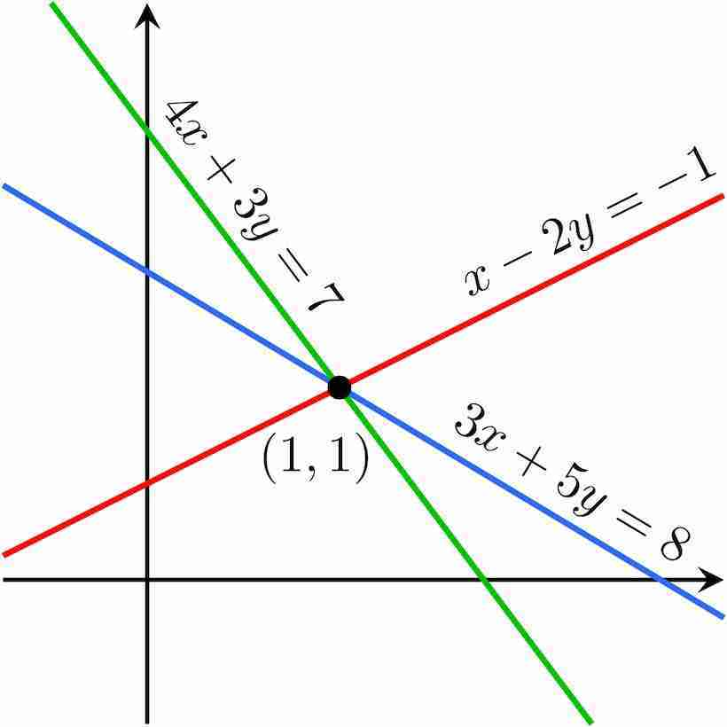 Solve the System of Linear Equations with an additional parameter h