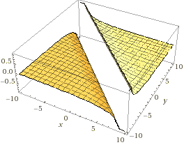 Vanish at infinity function