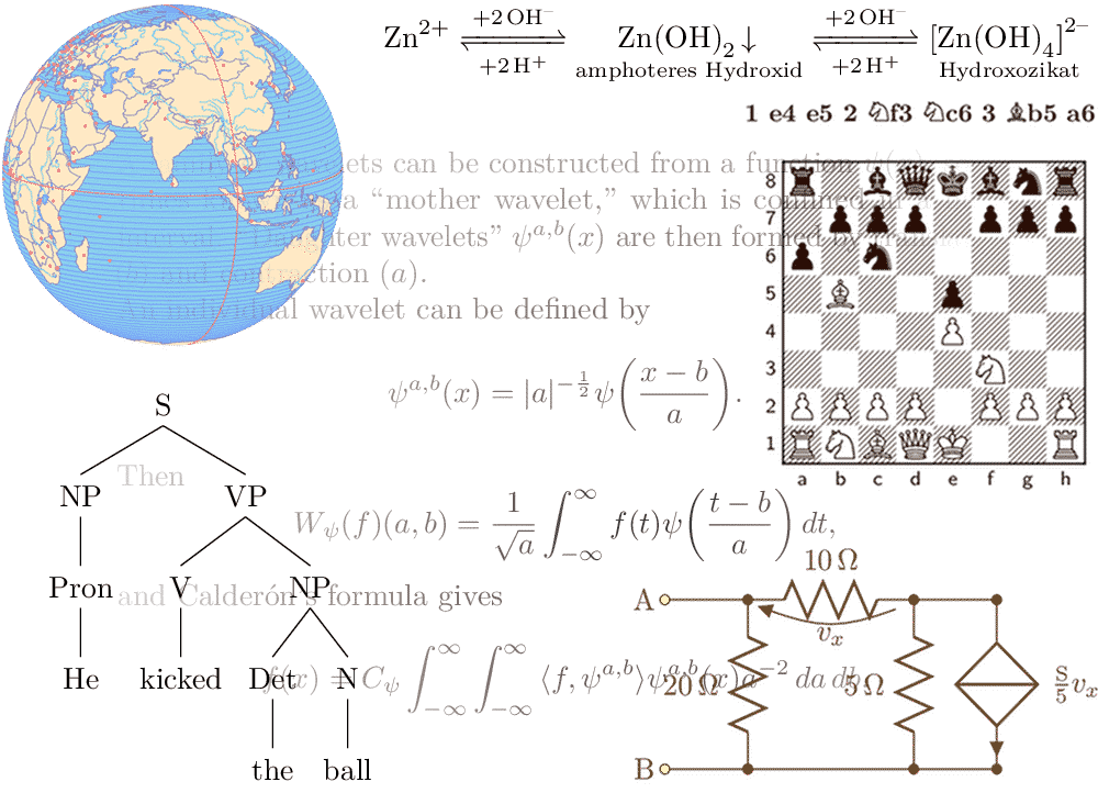 Impressive Output Created Using LaTeX - Trees, Drawing, Equations, Chessboards and More!