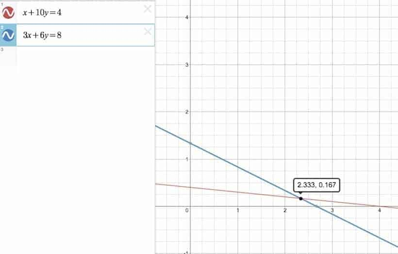 System of linear equations when h=10