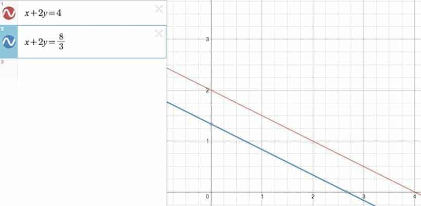 System of Linear Equations with two parallel lines