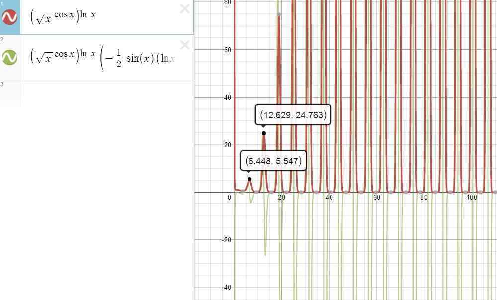 \left(\sqrt{x}^{\cos x}\right)^{\ln \ x}