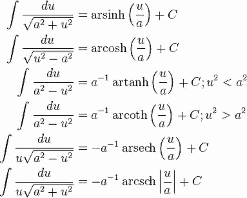 Troubleshooting: Evaluating an Trigonometric Integral Algebraically
